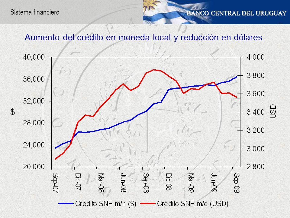 BANCO CENTRAL DEL URUGUAY Aumento del crédito en moneda local y reducción en dólares Sistema financiero