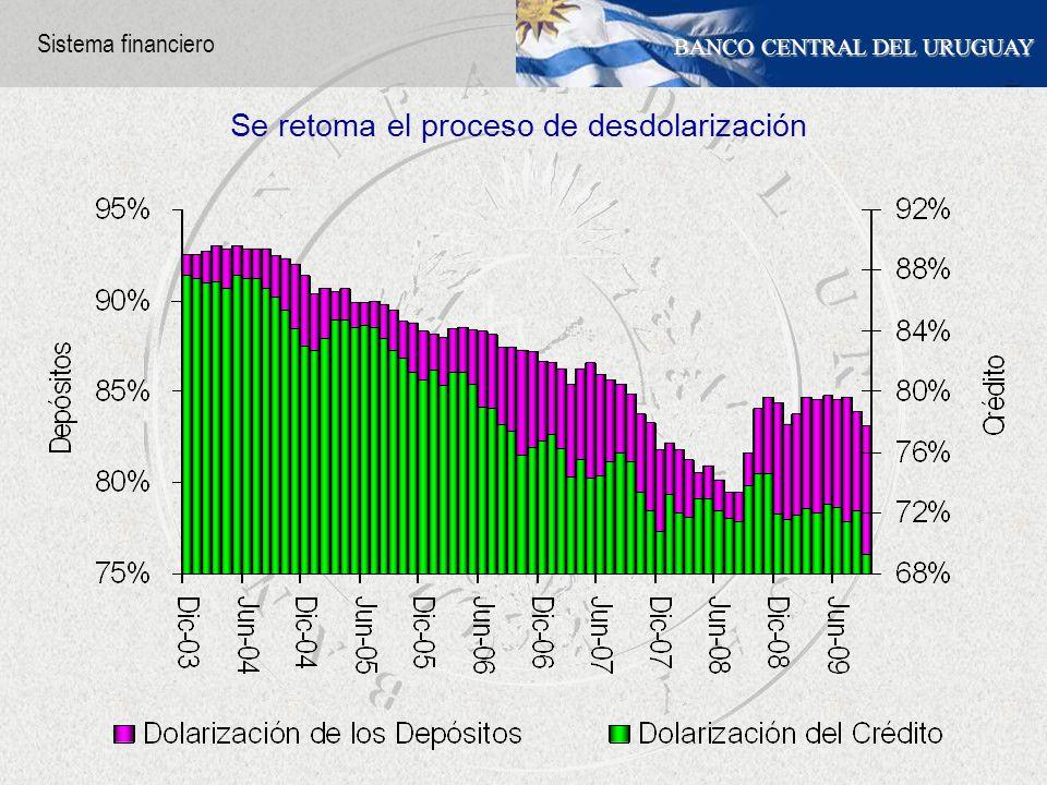 BANCO CENTRAL DEL URUGUAY Se retoma el proceso de desdolarización Sistema financiero