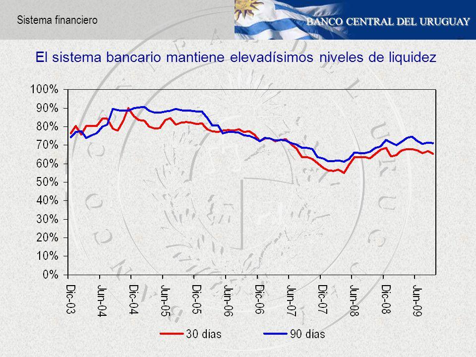 BANCO CENTRAL DEL URUGUAY El sistema bancario mantiene elevadísimos niveles de liquidez Sistema financiero