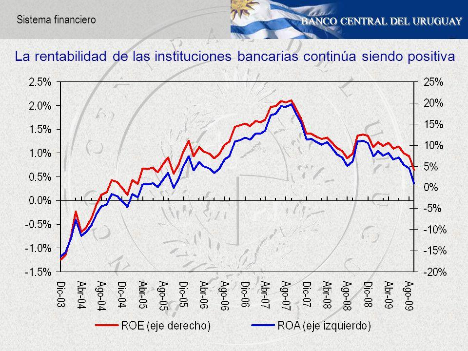 BANCO CENTRAL DEL URUGUAY La rentabilidad de las instituciones bancarias continúa siendo positiva Sistema financiero