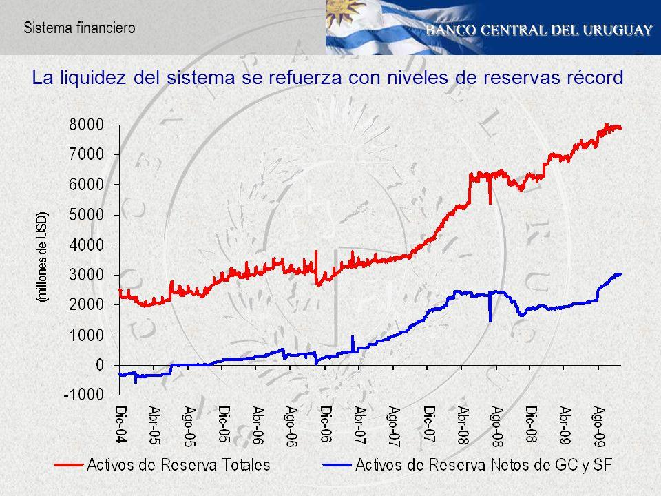 BANCO CENTRAL DEL URUGUAY La liquidez del sistema se refuerza con niveles de reservas récord Sistema financiero