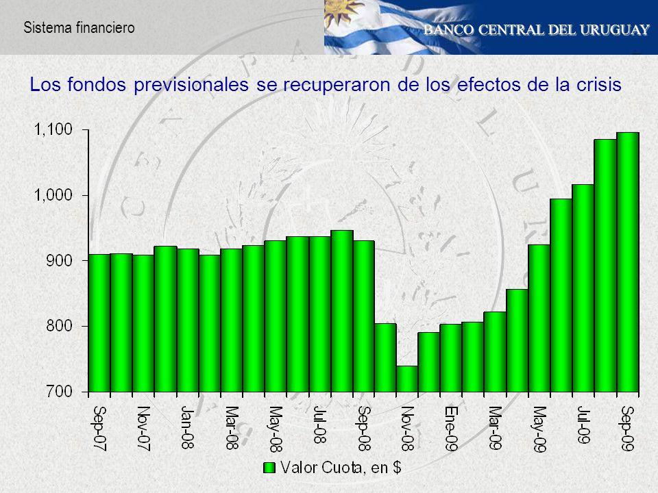 BANCO CENTRAL DEL URUGUAY Los fondos previsionales se recuperaron de los efectos de la crisis Sistema financiero