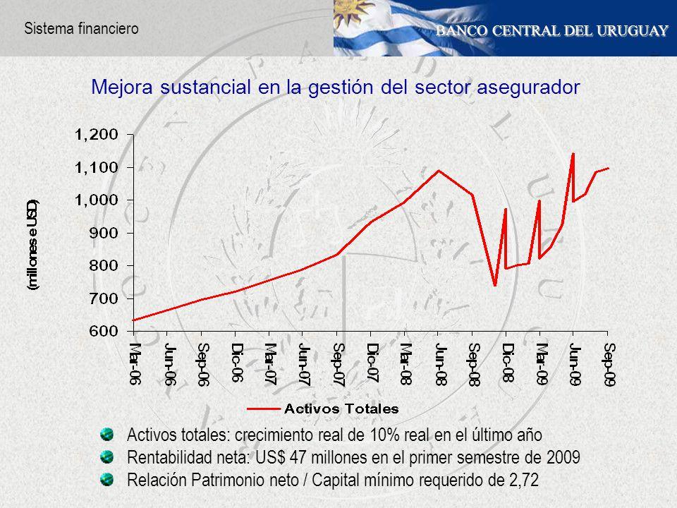 BANCO CENTRAL DEL URUGUAY Activos totales: crecimiento real de 10% real en el último año Rentabilidad neta: US$ 47 millones en el primer semestre de 2009 Relación Patrimonio neto / Capital mínimo requerido de 2,72 Mejora sustancial en la gestión del sector asegurador Sistema financiero