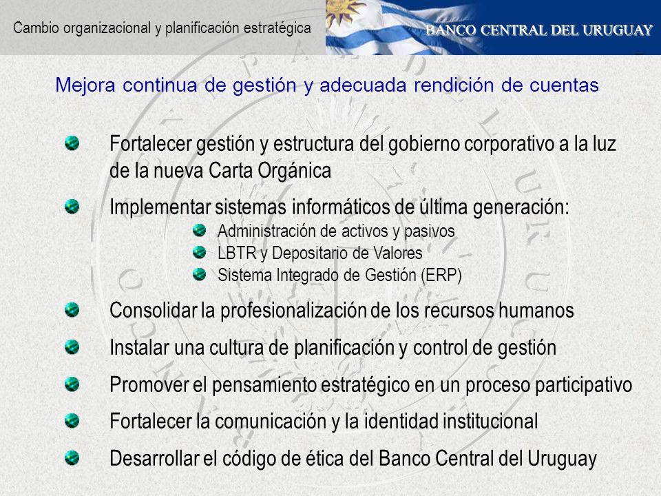 BANCO CENTRAL DEL URUGUAY Fortalecer gestión y estructura del gobierno corporativo a la luz de la nueva Carta Orgánica Implementar sistemas informátic