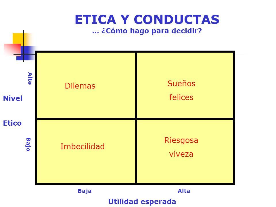 ETICA Y CONDUCTAS … ¿Cómo hago para decidir? Dilemas Sueños felices Imbecilidad Riesgosa viveza Nivel Etico Utilidad esperada BajaAlta Alto Bajo