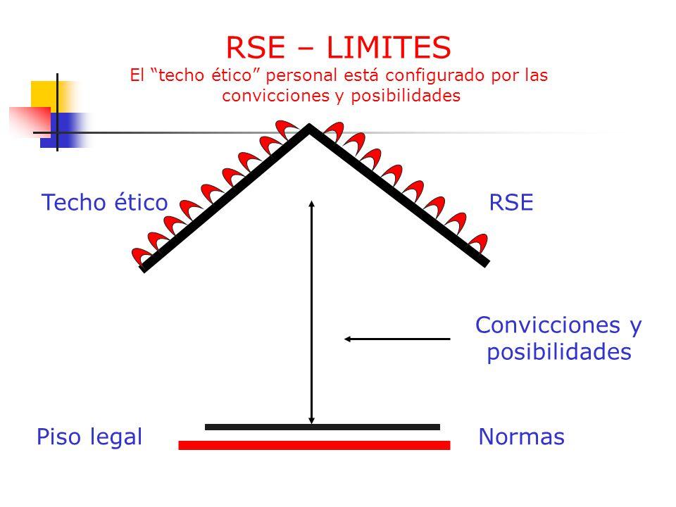 Ejemplos de casos tratados Argentina