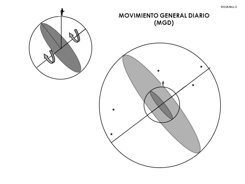MOVIMIENTO GENERAL DIARIO (MGD) HOJA Nro-5