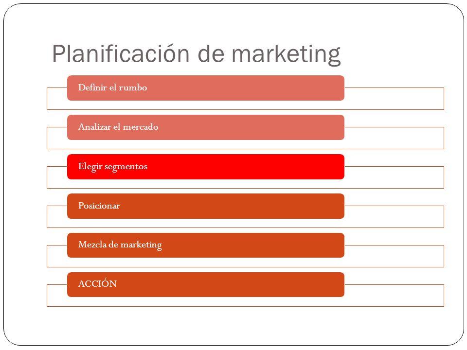 Planificación de marketing Definir el rumboAnalizar el mercadoElegir segmentosPosicionarMezcla de marketingACCIÓN
