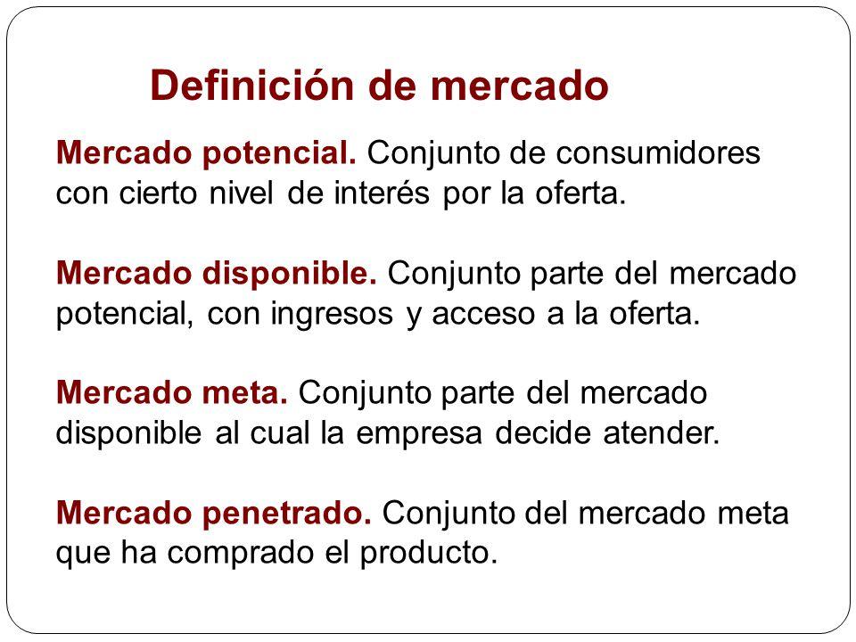 Definición de mercado Mercado potencial. Conjunto de consumidores con cierto nivel de interés por la oferta. Mercado disponible. Conjunto parte del me