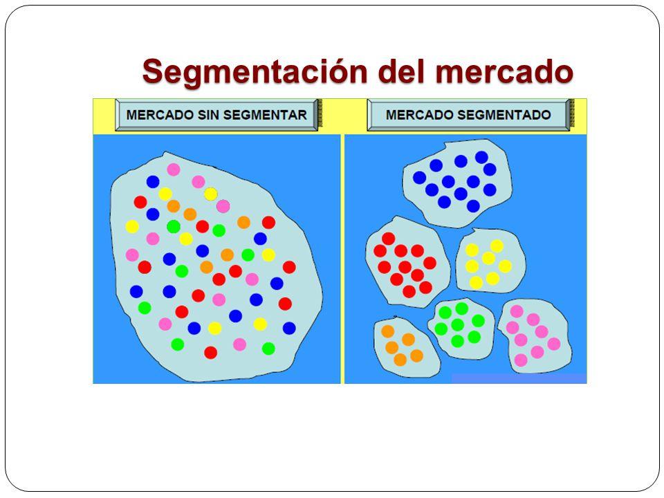 Segmentación El segmento de mercado es un grupo relativamente grande y homogéneo de consumidores que se pueden identificar dentro de un mercado, que tienen edad, sexo, nivel de compra, nivel socioencómico, ubicación geográfica,expectativas, valores, estilos o hábitos de compra similares.