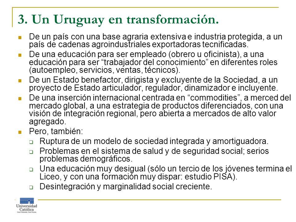 3. Un Uruguay en transformación.