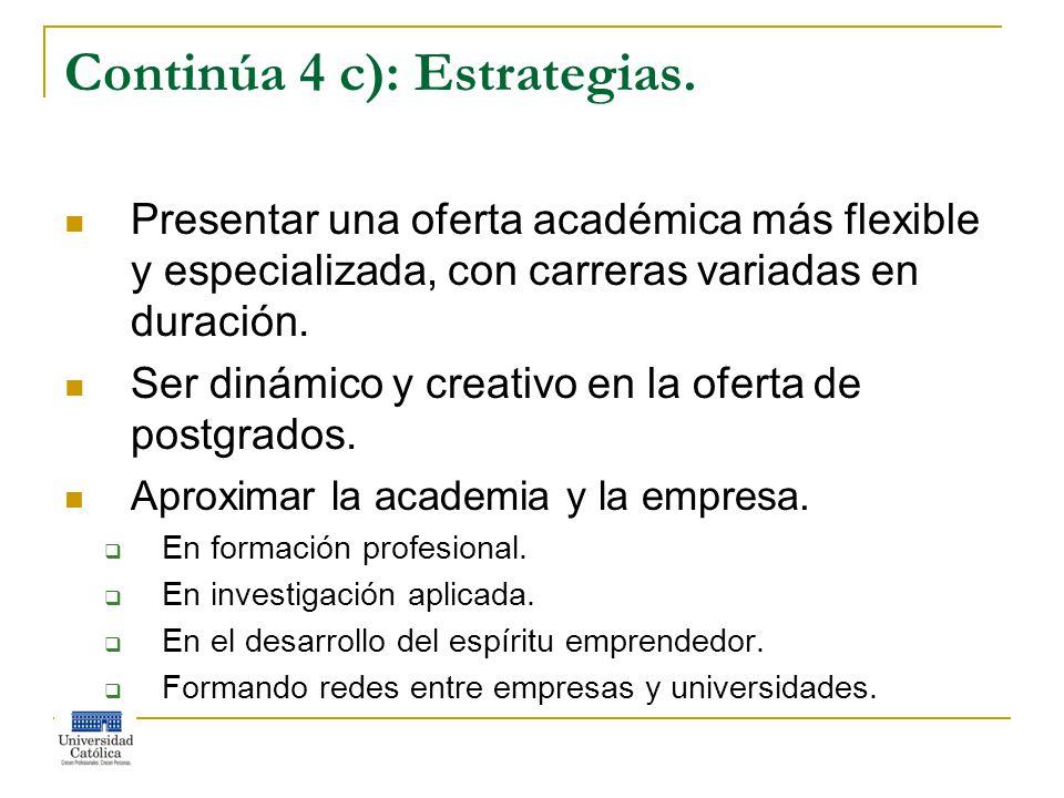 Continúa 4 c): Estrategias.