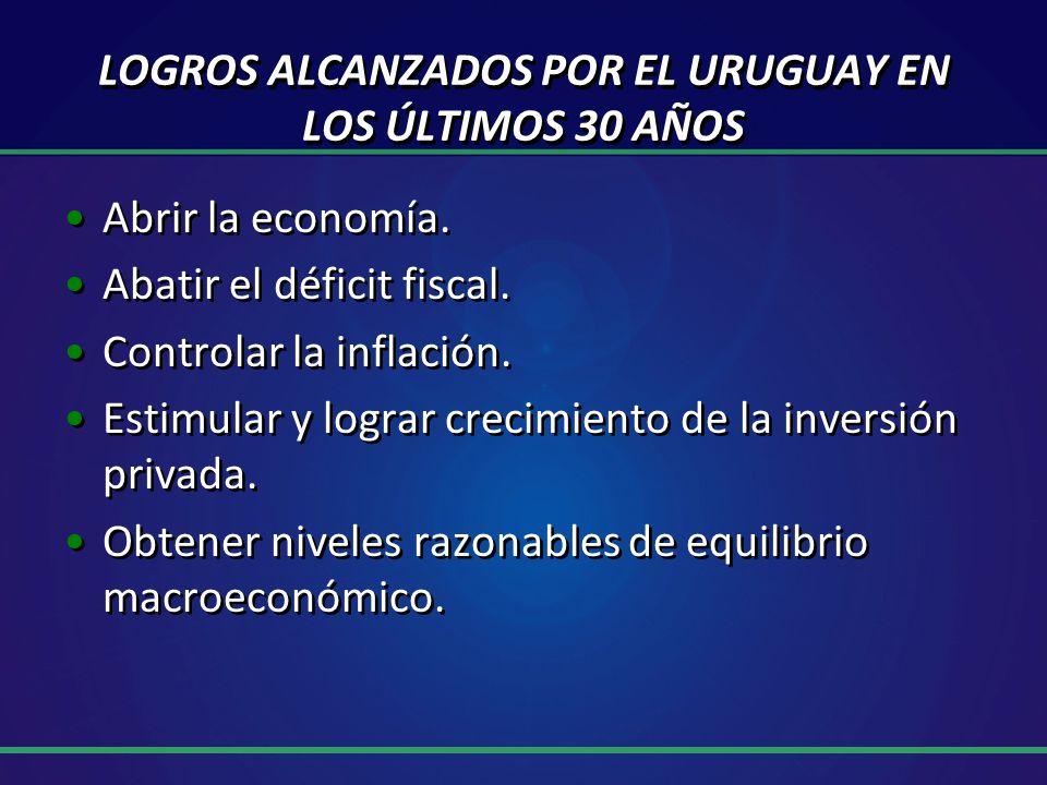 LOGROS ALCANZADOS POR EL URUGUAY EN LOS ÚLTIMOS 30 AÑOS Abrir la economía.