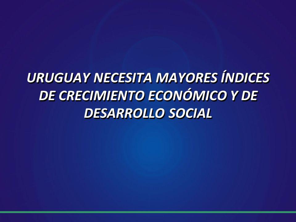 URUGUAY NECESITA MAYORES ÍNDICES DE CRECIMIENTO ECONÓMICO Y DE DESARROLLO SOCIAL