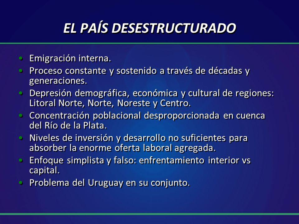 EL PAÍS DESESTRUCTURADO Emigración interna.