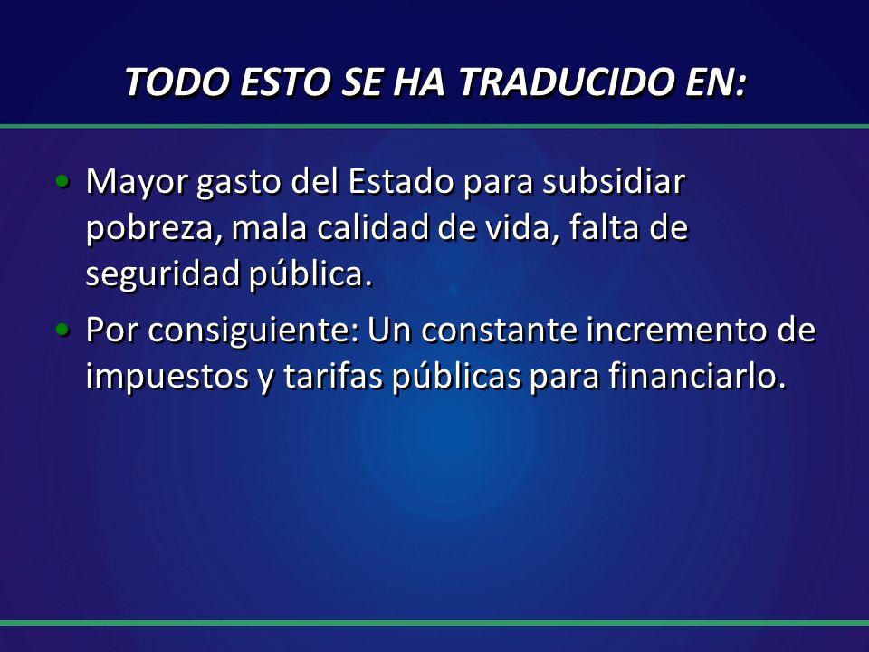 TODO ESTO SE HA TRADUCIDO EN: Mayor gasto del Estado para subsidiar pobreza, mala calidad de vida, falta de seguridad pública.