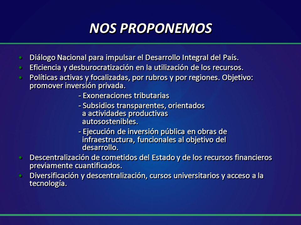 NOS PROPONEMOS Diálogo Nacional para impulsar el Desarrollo Integral del País.