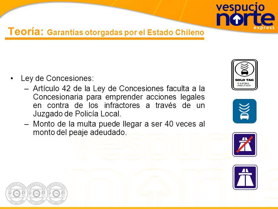 Teoría: Garantías otorgadas por el Estado Chileno Ley de Tránsito: –Modificaciones a la Ley de Tránsito aprobadas por unanimidad en el Congreso el 200