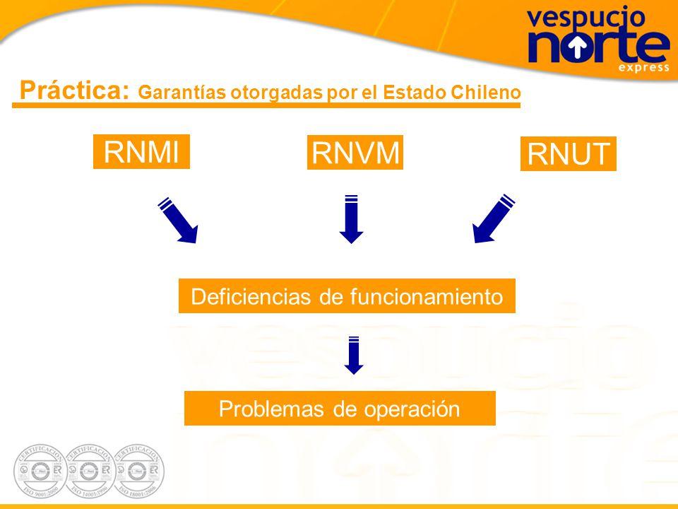 Práctica: Garantías otorgadas por el Estado Chileno Mantenimiento reglas del juego (seguridad jurídica) Sistema de concesiones (proyecto país) Recurso