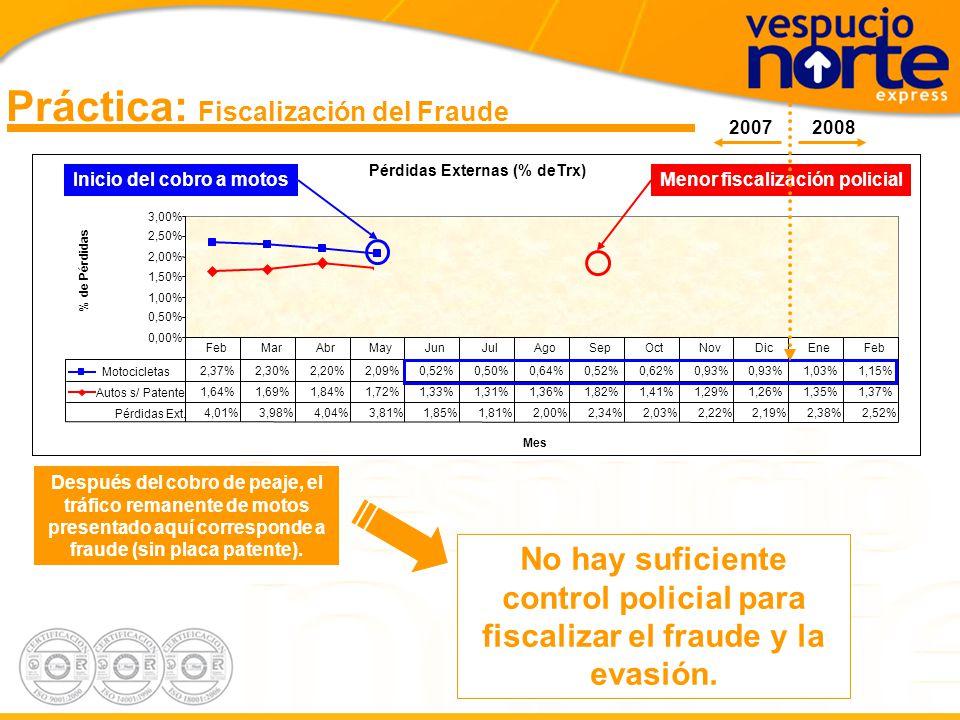 Práctica: Conducta fraudulenta (2) Ocultamiento LL 8904