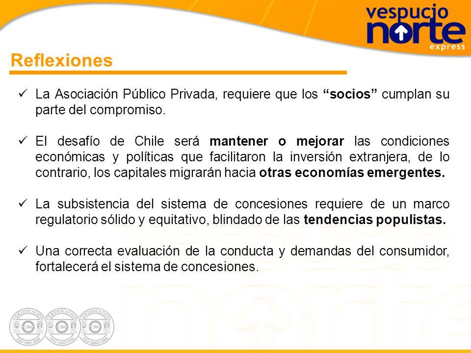 . Resumen ?... ? Variables macroeconómicas Institucionalidad Riesgo Constructivo Riesgo Tecnológico Riesgo Financiero Mercado Asociación PúblicoPrivad