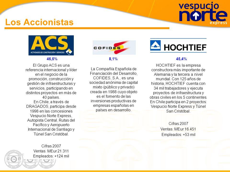 El Grupo ACS es una referencia internacional y líder en el negocio de la promoción, construcción y gestión de infraestructuras y servicios, participando en distintos proyectos en más de 40 países.
