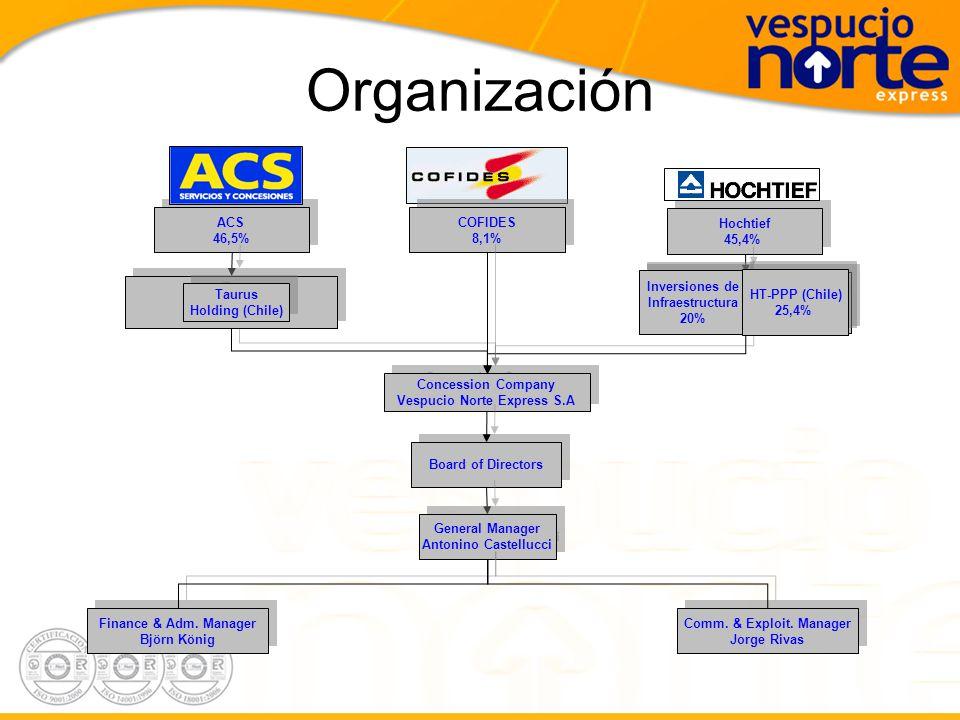 El Grupo ACS es una referencia internacional y líder en el negocio de la promoción, construcción y gestión de infraestructuras y servicios, participan