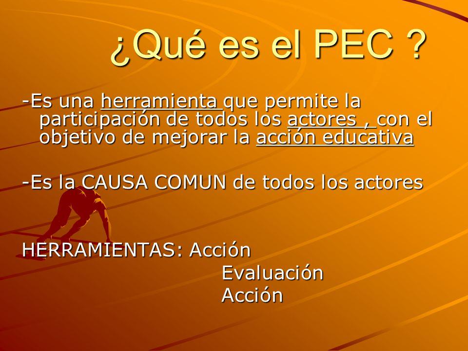 Ideología del Proyecto de Centro 2009 Liceo Nº 7 - SALTO Reformulación 2006 Nos presenta un nuevo Modelo de Gestión en Coordinación. PEC Proyecto Educ