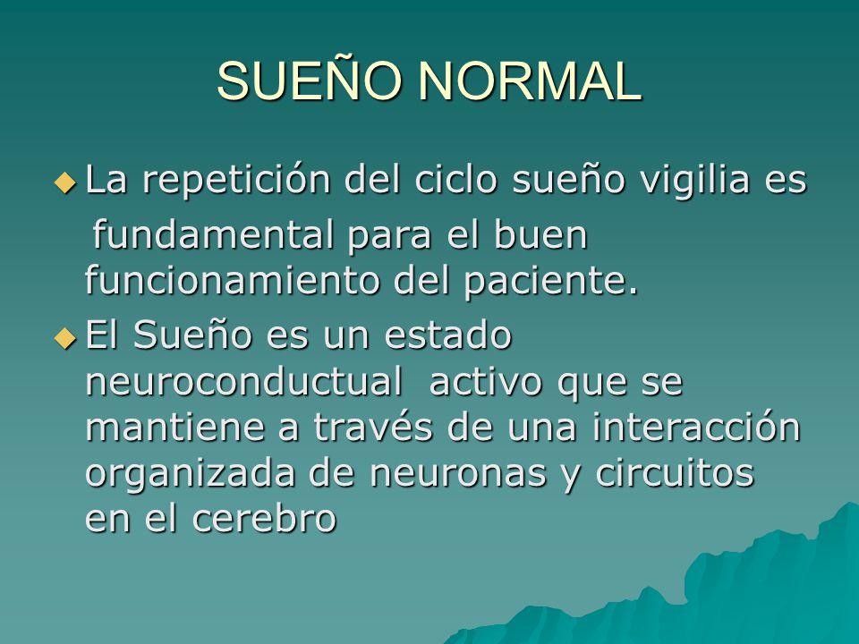 SUEÑO NORMAL La repetición del ciclo sueño vigilia es La repetición del ciclo sueño vigilia es fundamental para el buen funcionamiento del paciente. f