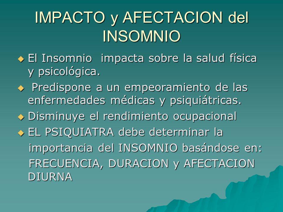 IMPACTO y AFECTACION del INSOMNIO El Insomnio impacta sobre la salud física y psicológica. El Insomnio impacta sobre la salud física y psicológica. Pr