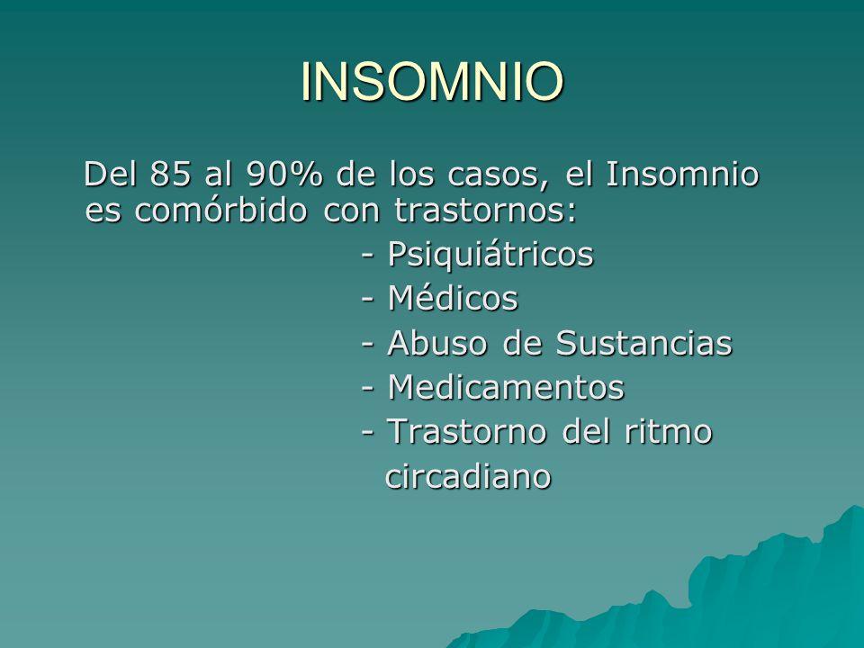 INSOMNIO Del 85 al 90% de los casos, el Insomnio es comórbido con trastornos: Del 85 al 90% de los casos, el Insomnio es comórbido con trastornos: - P