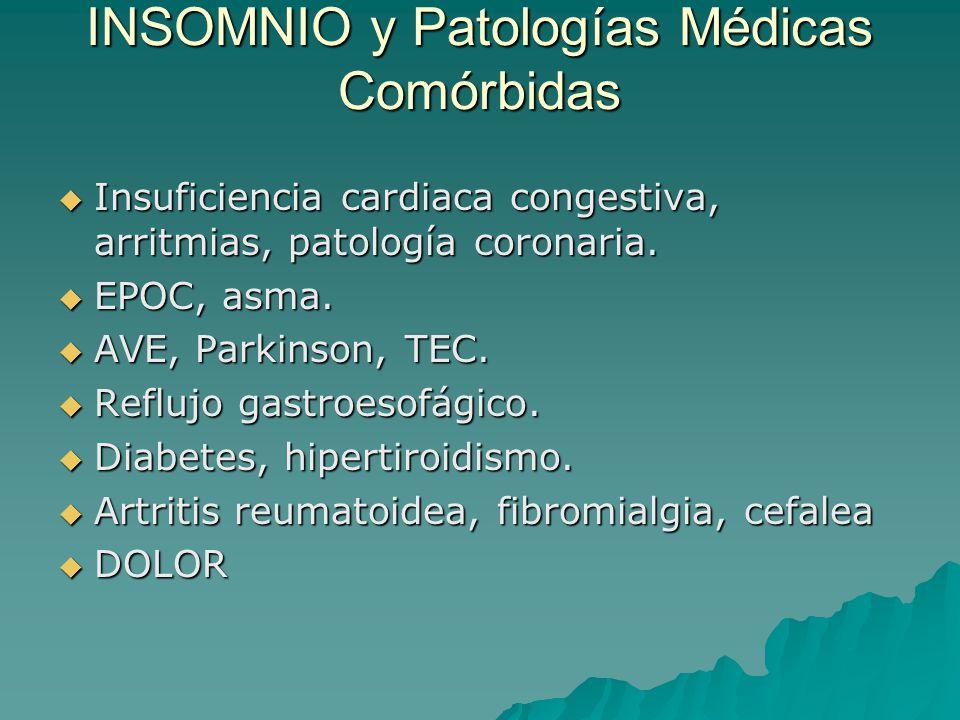INSOMNIO y Patologías Médicas Comórbidas Insuficiencia cardiaca congestiva, arritmias, patología coronaria. Insuficiencia cardiaca congestiva, arritmi