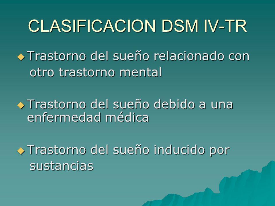 CLASIFICACION DSM IV-TR Trastorno del sueño relacionado con Trastorno del sueño relacionado con otro trastorno mental otro trastorno mental Trastorno