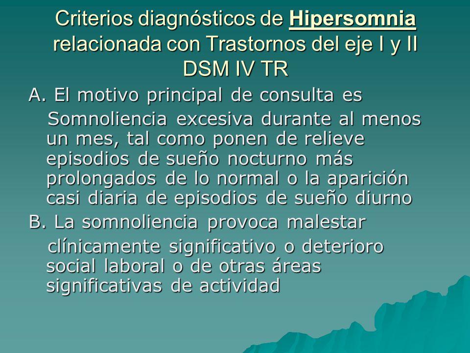 Criterios diagnósticos de Hipersomnia relacionada con Trastornos del eje I y II DSM IV TR A. El motivo principal de consulta es Somnoliencia excesiva