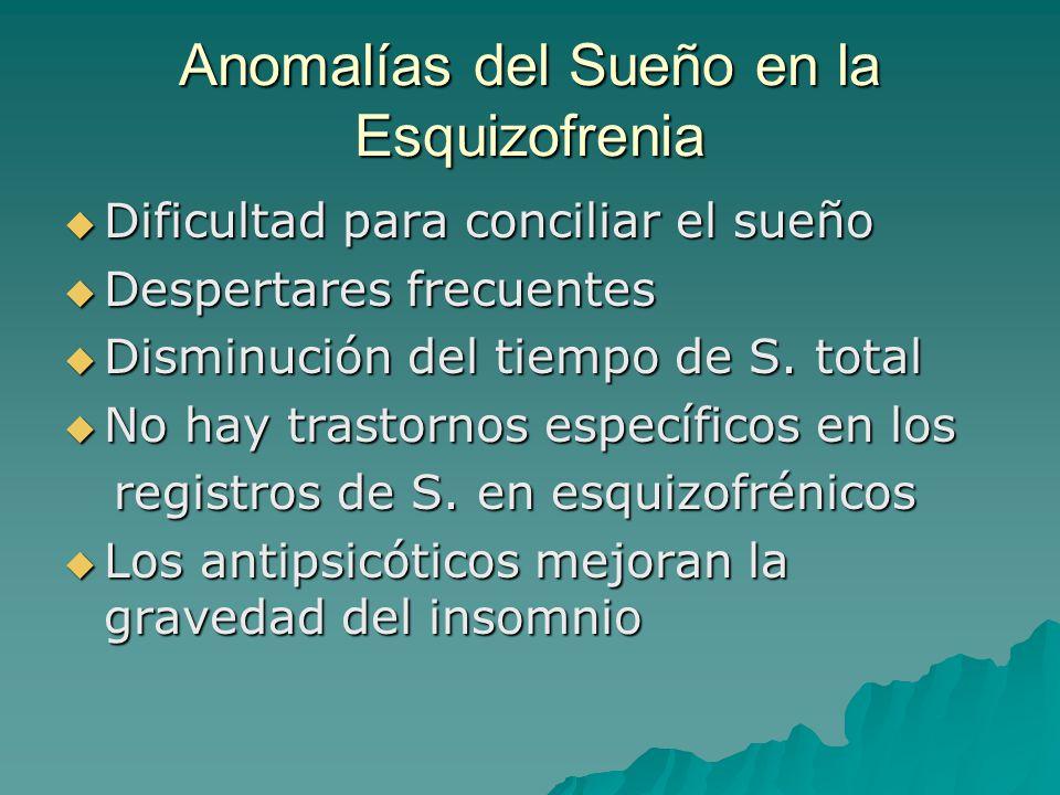 Anomalías del Sueño en la Esquizofrenia Dificultad para conciliar el sueño Dificultad para conciliar el sueño Despertares frecuentes Despertares frecu