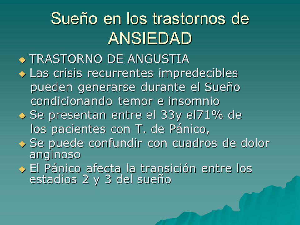 Sueño en los trastornos de ANSIEDAD TRASTORNO DE ANGUSTIA TRASTORNO DE ANGUSTIA Las crisis recurrentes impredecibles Las crisis recurrentes impredecib