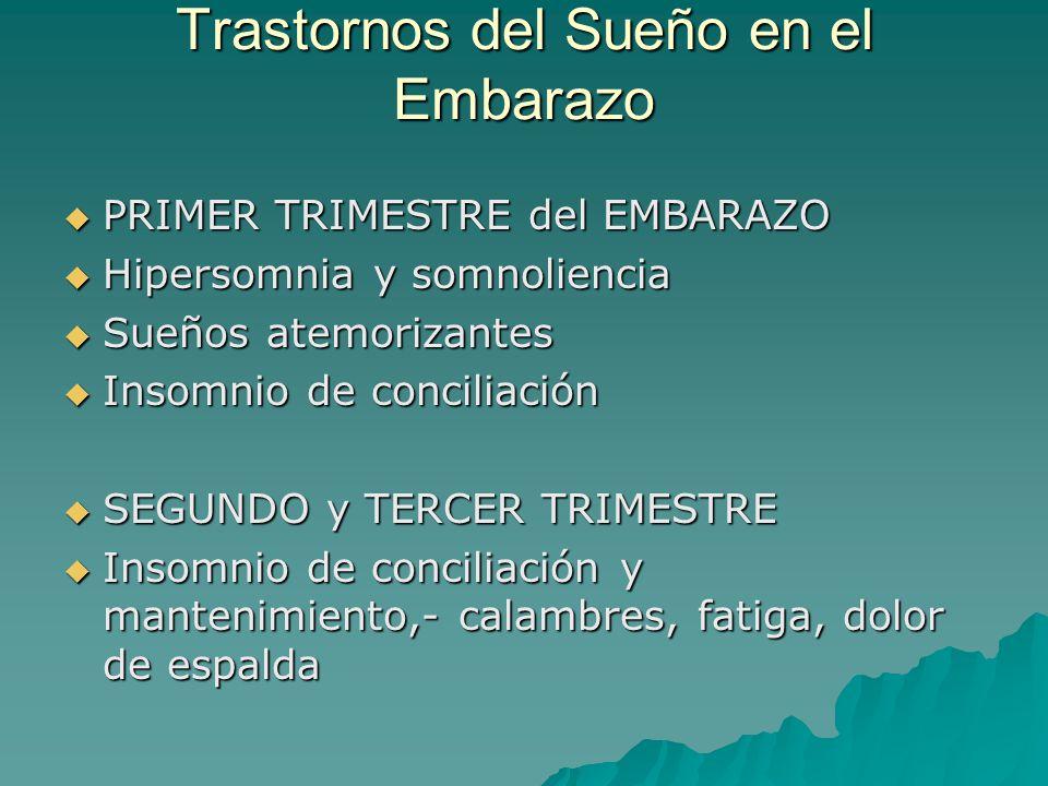 Trastornos del Sueño en el Embarazo PRIMER TRIMESTRE del EMBARAZO PRIMER TRIMESTRE del EMBARAZO Hipersomnia y somnoliencia Hipersomnia y somnoliencia