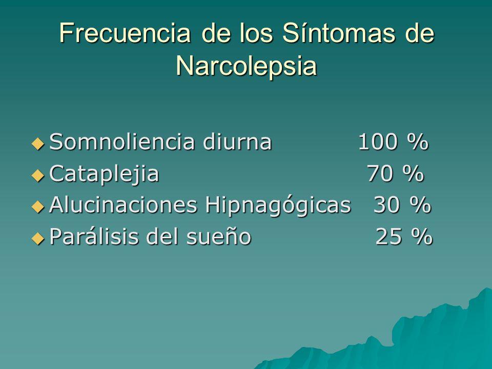 Frecuencia de los Síntomas de Narcolepsia Somnoliencia diurna 100 % Somnoliencia diurna 100 % Cataplejia 70 % Cataplejia 70 % Alucinaciones Hipnagógic