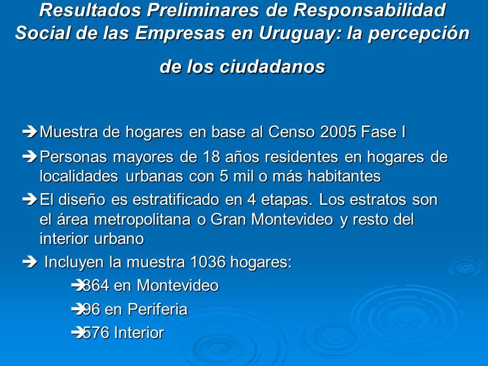 Resultados Preliminares de Responsabilidad Social de las Empresas en Uruguay: la percepción de los ciudadanos Muestra de hogares en base al Censo 2005 Fase I Muestra de hogares en base al Censo 2005 Fase I Personas mayores de 18 años residentes en hogares de localidades urbanas con 5 mil o más habitantes Personas mayores de 18 años residentes en hogares de localidades urbanas con 5 mil o más habitantes El diseño es estratificado en 4 etapas.