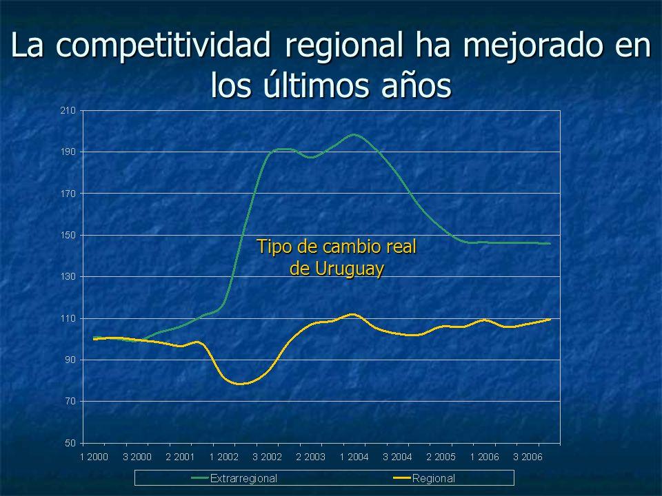 Tipo de cambio real de Uruguay La competitividad regional ha mejorado en los últimos años