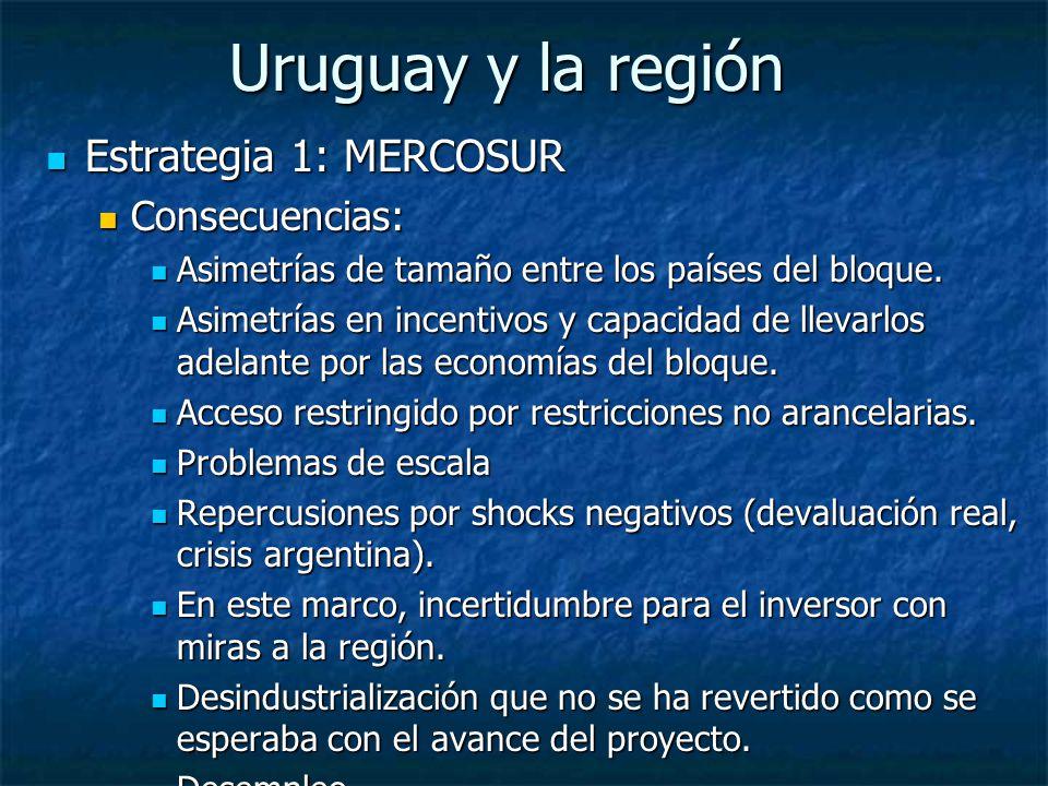 Uruguay y la región Estrategia 1: MERCOSUR Estrategia 1: MERCOSUR Consecuencias: Consecuencias: Asimetrías de tamaño entre los países del bloque. Asim