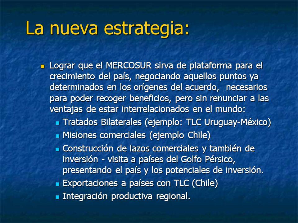 La nueva estrategia: Lograr que el MERCOSUR sirva de plataforma para el crecimiento del país, negociando aquellos puntos ya determinados en los orígen