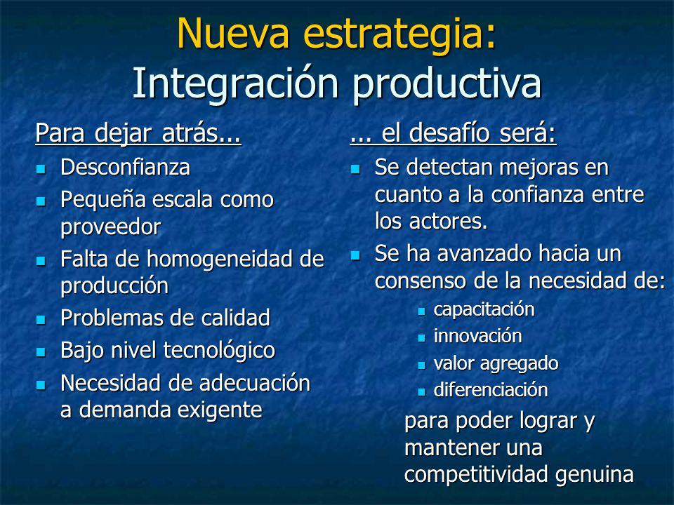 Nueva estrategia: Integración productiva Para dejar atrás... Desconfianza Desconfianza Pequeña escala como proveedor Pequeña escala como proveedor Fal