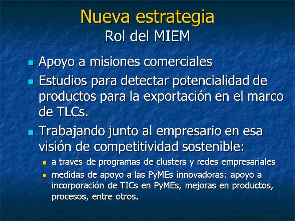 Nueva estrategia Rol del MIEM Apoyo a misiones comerciales Apoyo a misiones comerciales Estudios para detectar potencialidad de productos para la expo