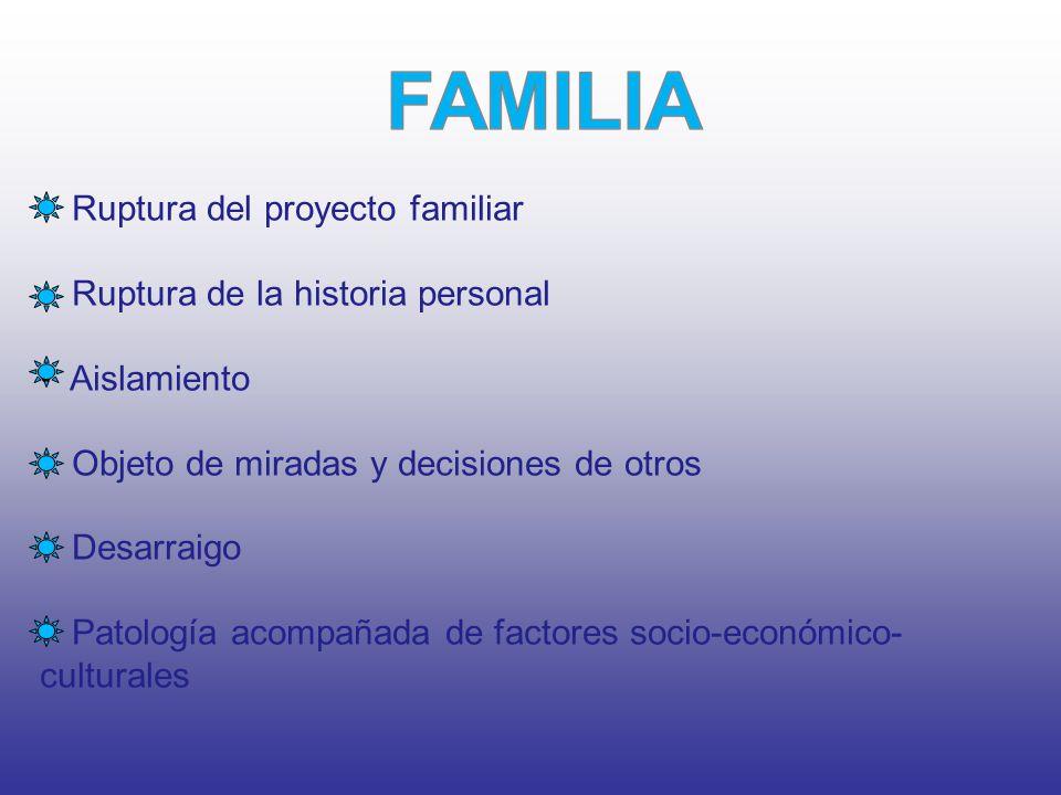 HOSPITAL Factores de riesgo asociados a la patología (violencia familiar, drogadicción, etc.) Factores de cuidados (protectores, familia ampliada, escuela, etc.).