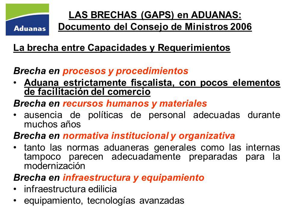 LAS BRECHAS (GAPS) en ADUANAS: Documento del Consejo de Ministros 2006 La brecha entre Capacidades y Requerimientos Brecha en procesos y procedimiento