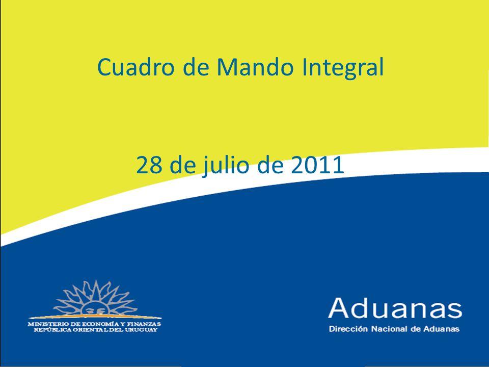 Cuadro de Mando Integral 28 de julio de 2011