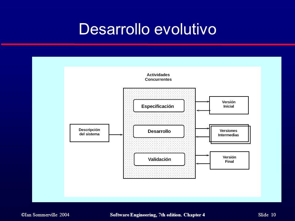 ©Ian Sommerville 2004Software Engineering, 7th edition. Chapter 4 Slide 10 Desarrollo evolutivo
