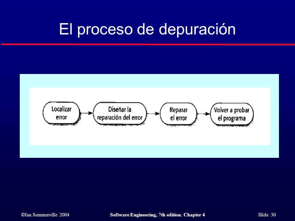 ©Ian Sommerville 2004Software Engineering, 7th edition. Chapter 4 Slide 30 El proceso de depuración