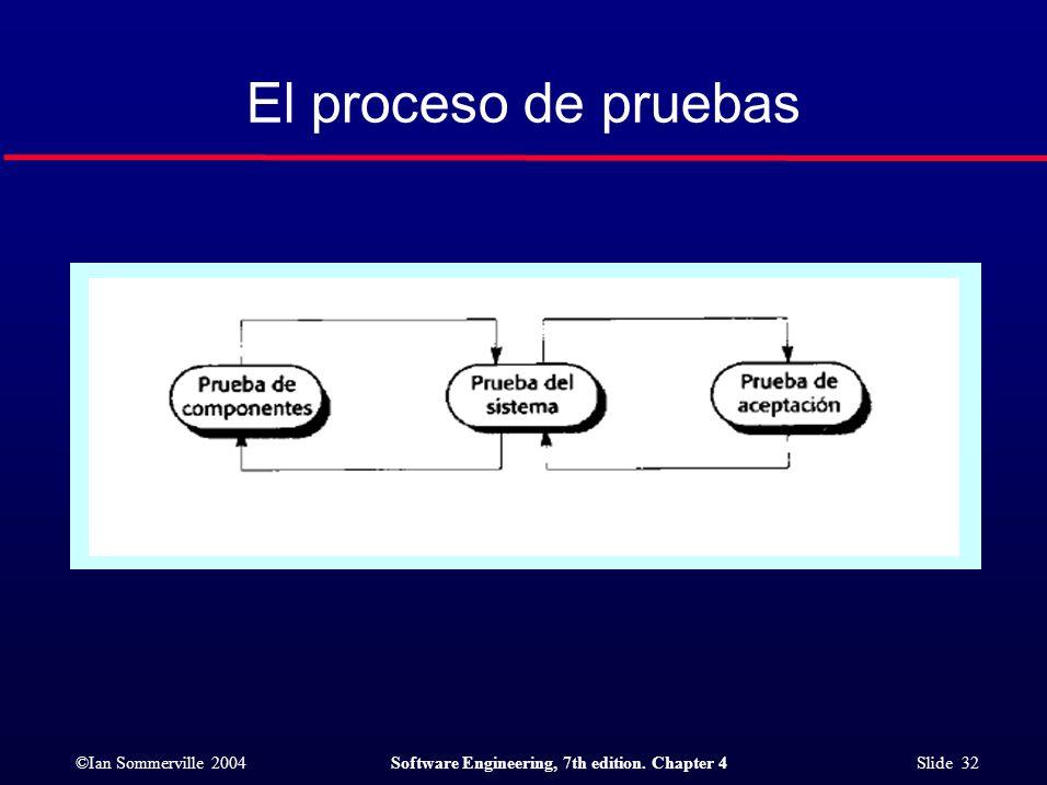 ©Ian Sommerville 2004Software Engineering, 7th edition. Chapter 4 Slide 32 El proceso de pruebas
